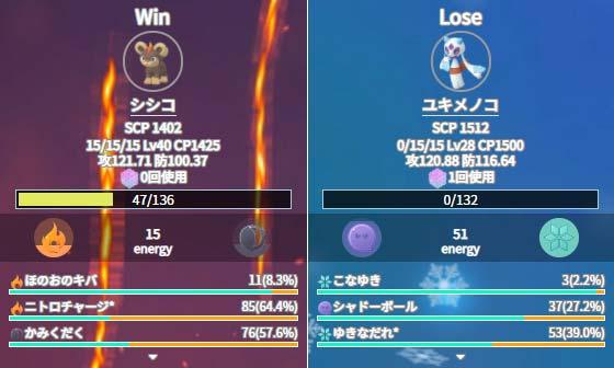シシコ対ユキメノコ